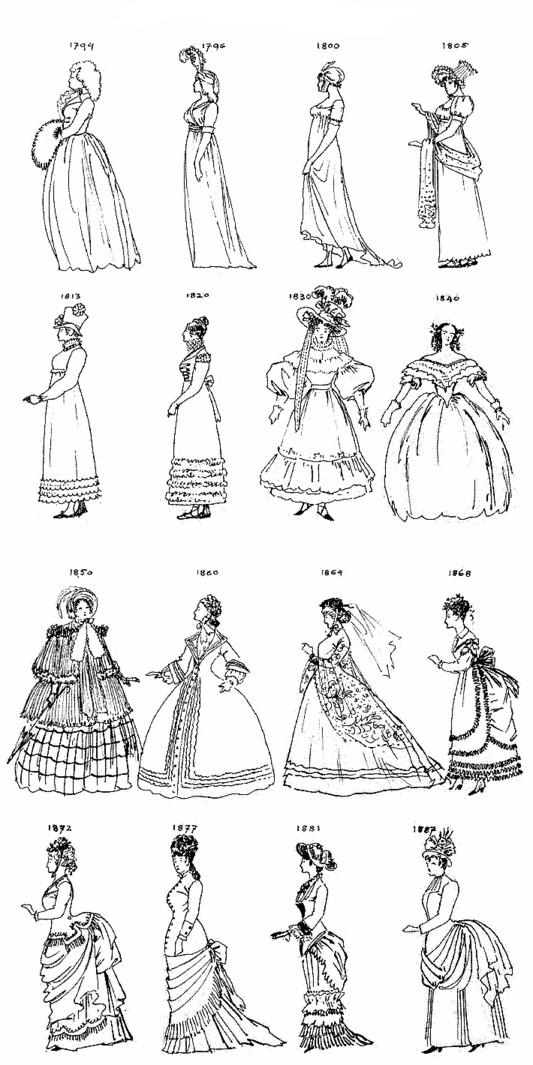 changes in costume of men and women throughout history While we think of fashion changes our knowledge of the costumes of the high and late middle ages head coverings changed frequently for both men and women.